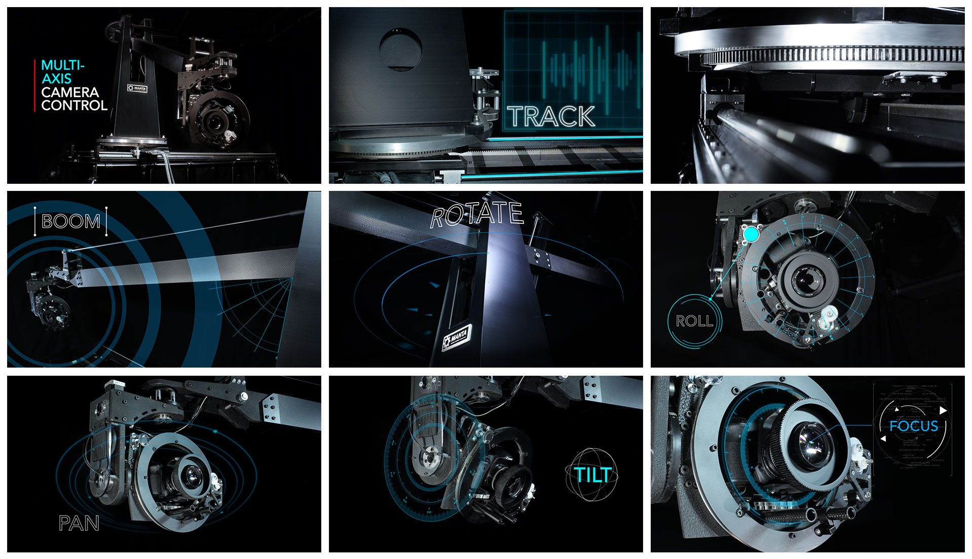 Montage of image of the axes of the Manta Motion Control Rig.